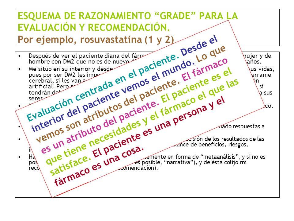 ESQUEMA DE RAZONAMIENTO GRADE PARA LA EVALUACIÓN Y RECOMENDACIÓN. Por ejemplo, rosuvastatina (1 y 2) Después de ver el paciente diana del fármaco, me