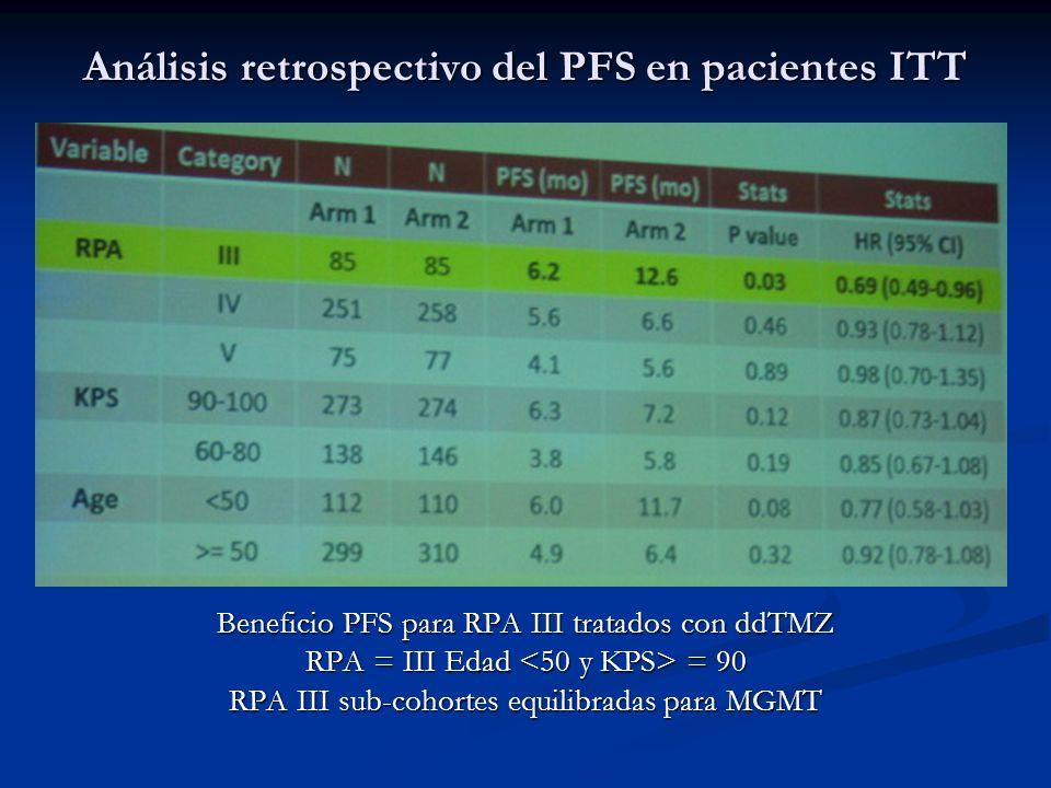 Análisis retrospectivo del PFS en pacientes ITT Beneficio PFS para RPA III tratados con ddTMZ RPA = III Edad = 90 RPA III sub-cohortes equilibradas pa