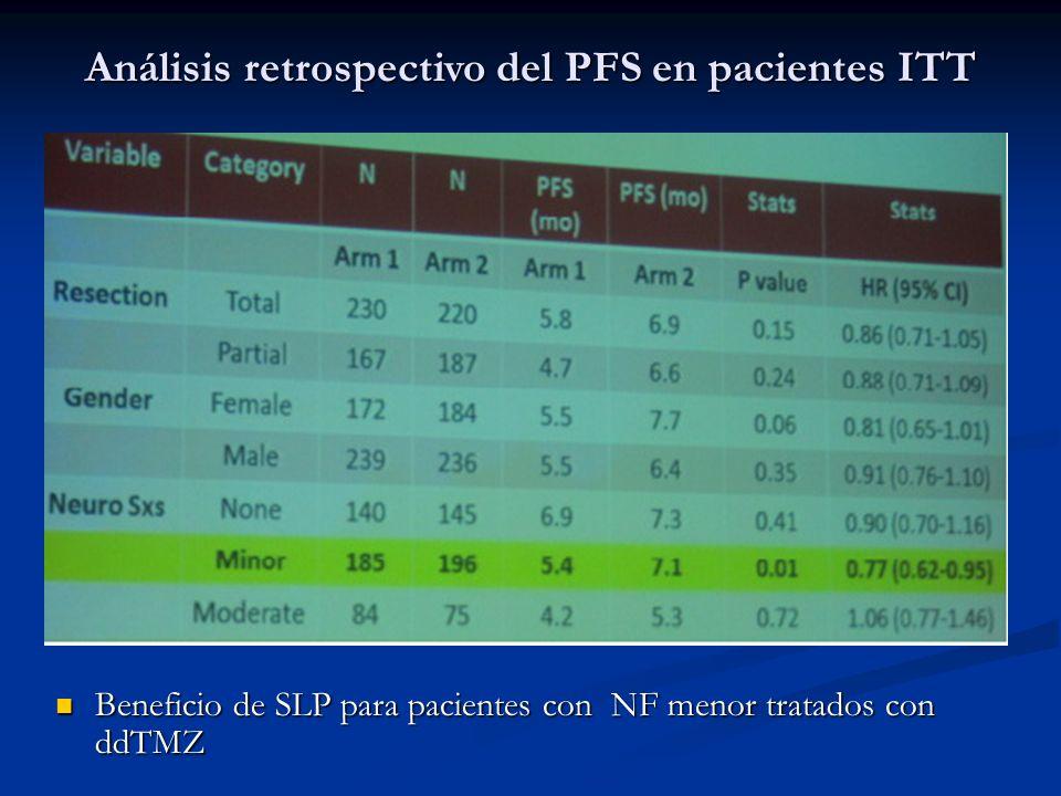 Beneficio de SLP para pacientes con NF menor tratados con ddTMZ Beneficio de SLP para pacientes con NF menor tratados con ddTMZ Análisis retrospectivo