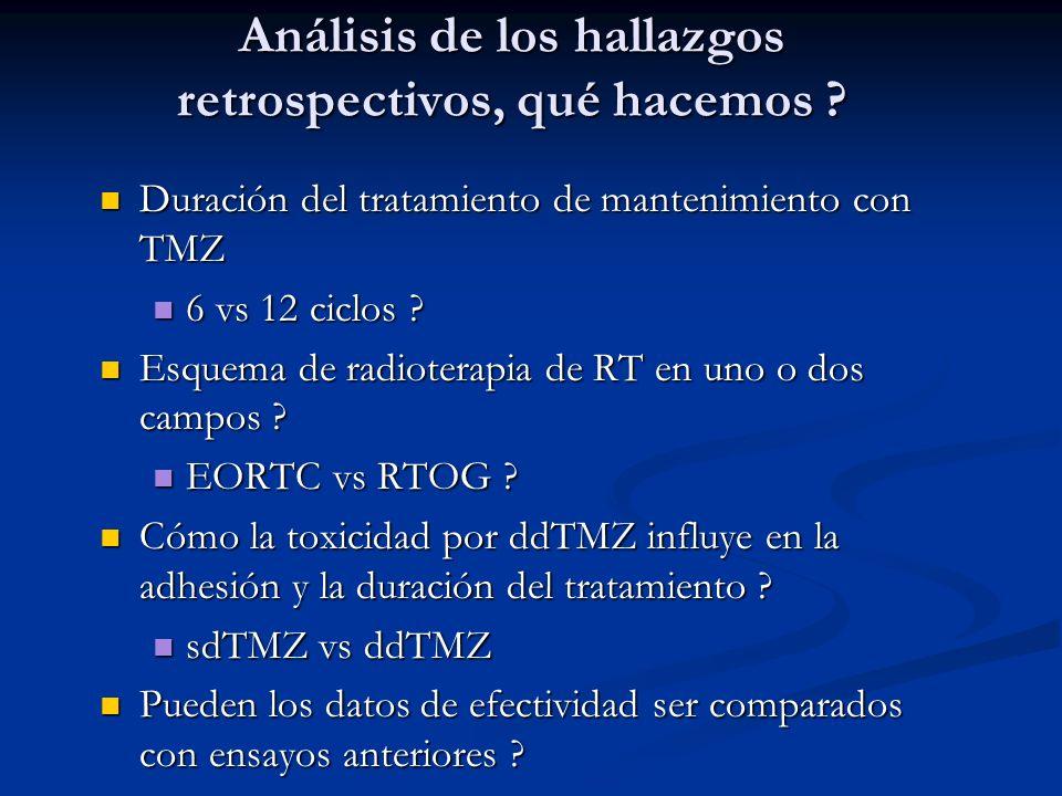 Duración del tratamiento de mantenimiento con TMZ Duración del tratamiento de mantenimiento con TMZ 6 vs 12 ciclos ? 6 vs 12 ciclos ? Esquema de radio