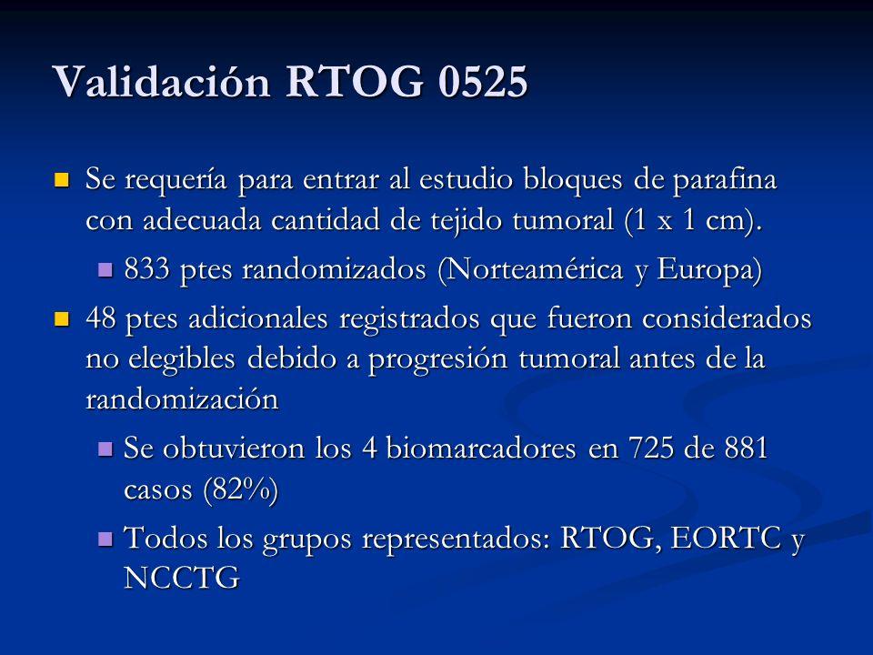 Validación RTOG 0525 Se requería para entrar al estudio bloques de parafina con adecuada cantidad de tejido tumoral (1 x 1 cm). Se requería para entra