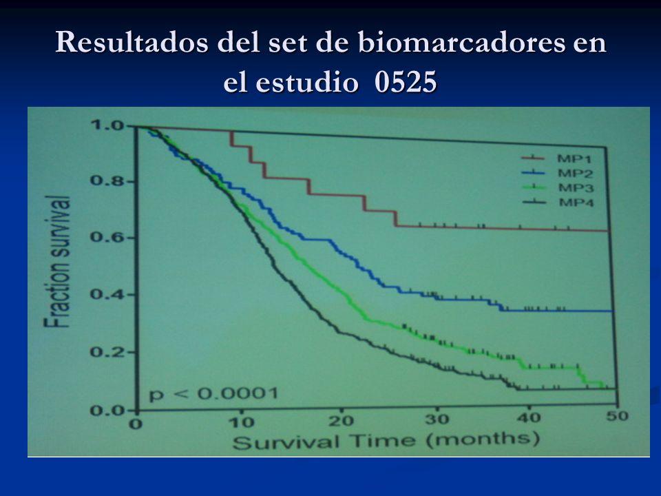 Resultados del set de biomarcadores en el estudio 0525