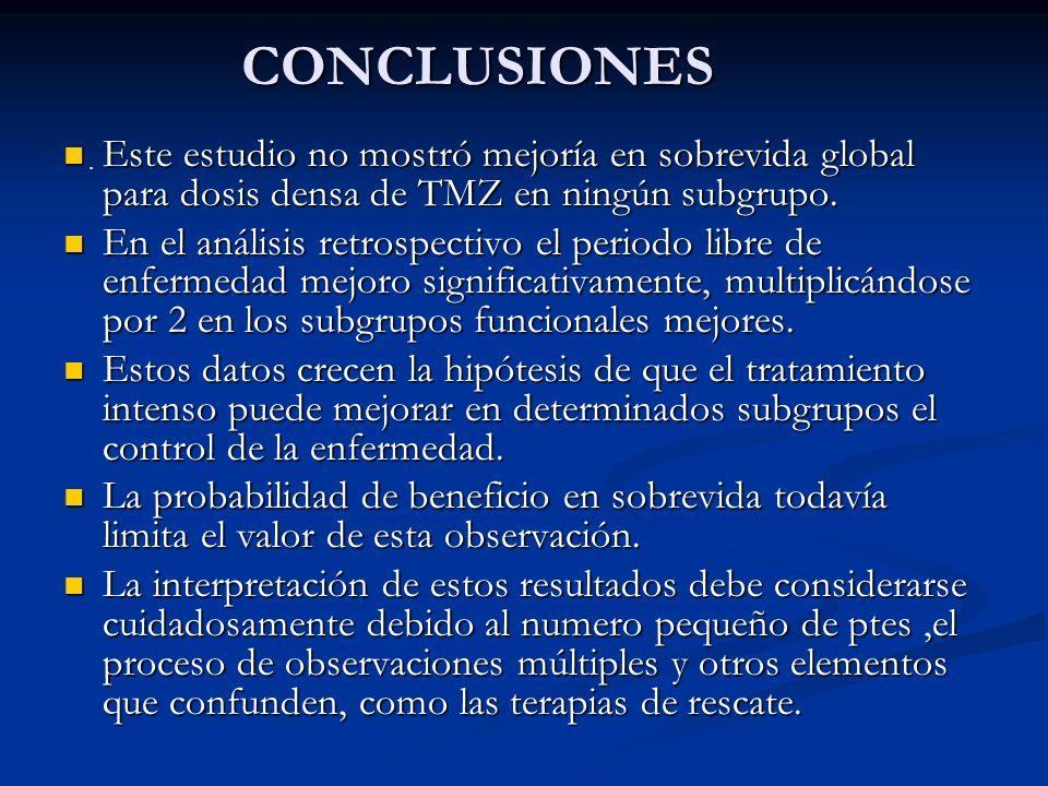 CONCLUSIONES Este estudio no mostró mejoría en sobrevida global para dosis densa de TMZ en ningún subgrupo. Este estudio no mostró mejoría en sobrevid