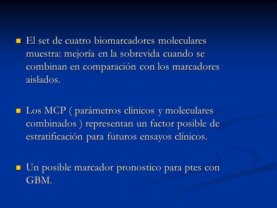 El set de cuatro biomarcadores moleculares muestra: mejoría en la sobrevida cuando se combinan en comparación con los marcadores aislados. El set de c