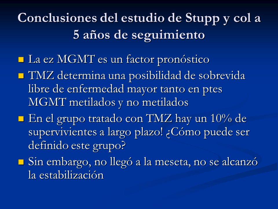 Conclusiones del estudio de Stupp y col a 5 años de seguimiento La ez MGMT es un factor pronóstico La ez MGMT es un factor pronóstico TMZ determina un