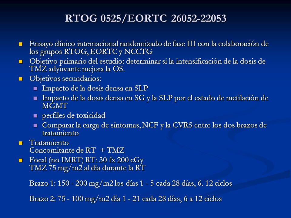 TMZ diaria x 6 semanas R Radioterapia (30 x 2 Gy) Dosis-densa TMZ (75–100 mg/m 2 diaria x 21d) Estratificado por: MGMT (30% methyl.