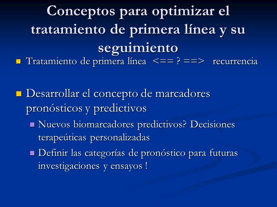 Conceptos para optimizar el tratamiento de primera línea y su seguimiento Tratamiento de primera línea recurrencia Tratamiento de primera línea recurr