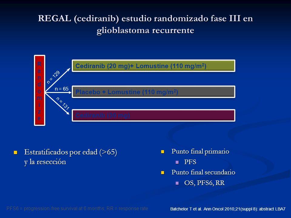REGAL (cediranib) estudio randomizado fase III en glioblastoma recurrente Estratificados por edad (>65) y la resección Estratificados por edad (>65) y