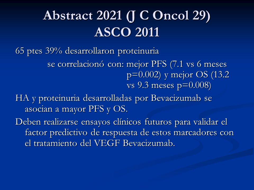 Abstract 2021 (J C Oncol 29) ASCO 2011 65 ptes 39% desarrollaron proteinuria se correlacionó con: mejor PFS (7.1 vs 6 meses p=0.002) y mejor OS (13.2