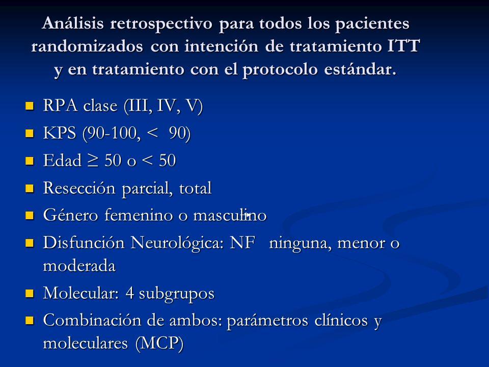 Análisis retrospectivo para todos los pacientes randomizados con intención de tratamiento ITT y en tratamiento con el protocolo estándar. RPA clase (I