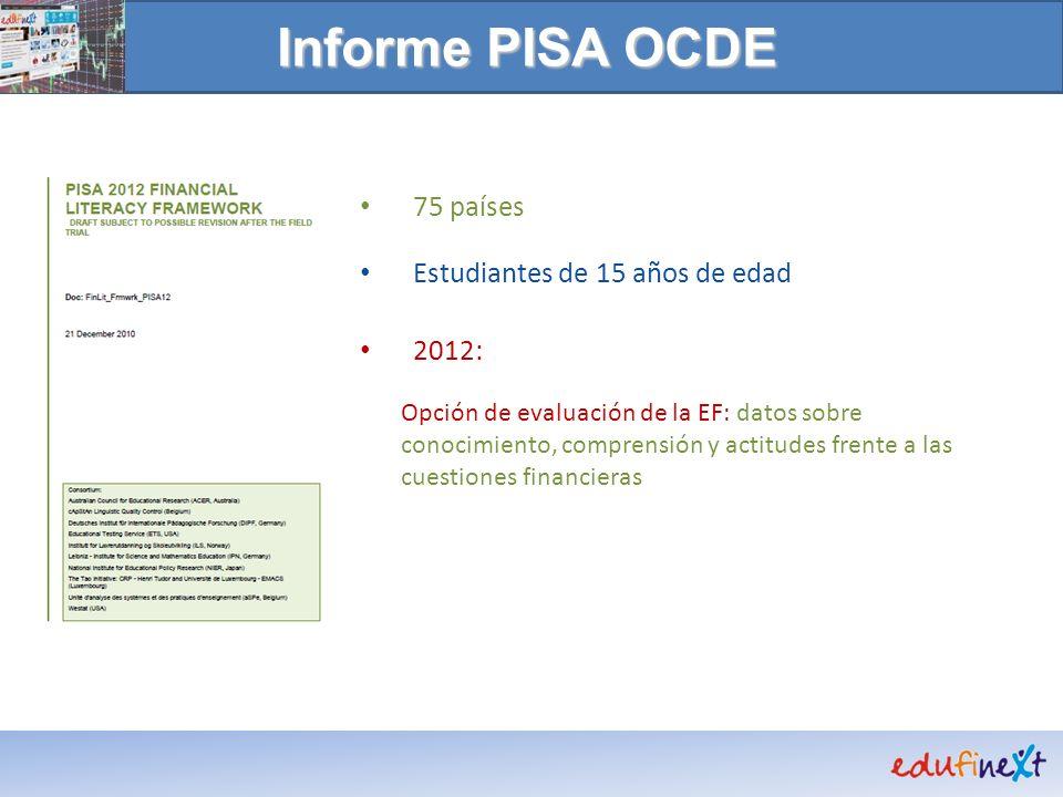 75 países Estudiantes de 15 años de edad 2012: Opción de evaluación de la EF: datos sobre conocimiento, comprensión y actitudes frente a las cuestione