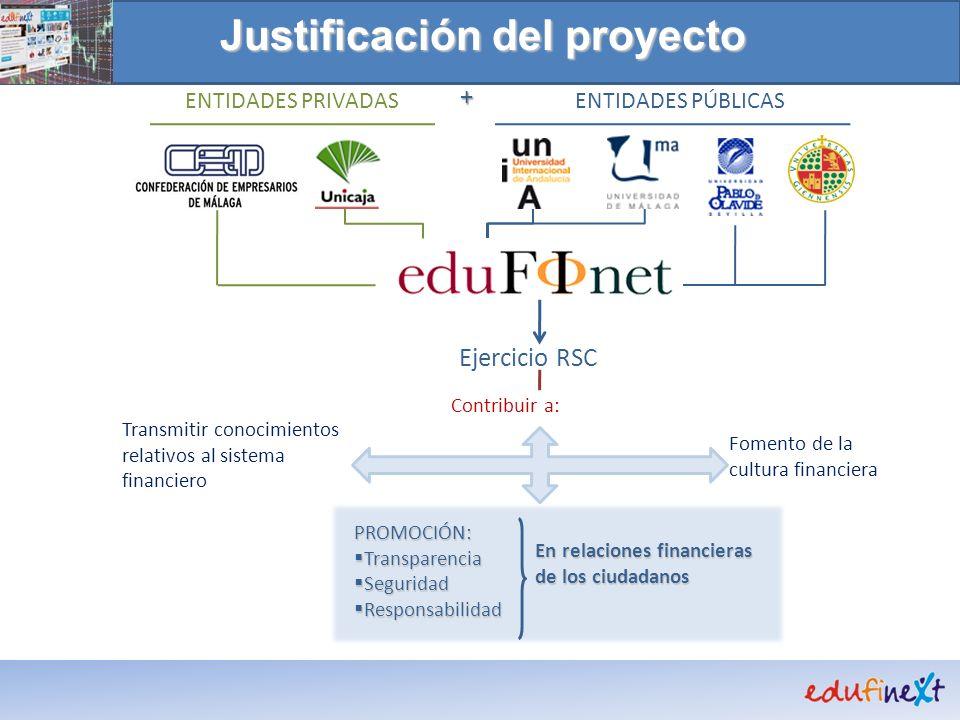 Justificación del proyecto ENTIDADES PRIVADASENTIDADES PÚBLICAS Ejercicio RSC Transmitir conocimientos relativos al sistema financiero Fomento de la c