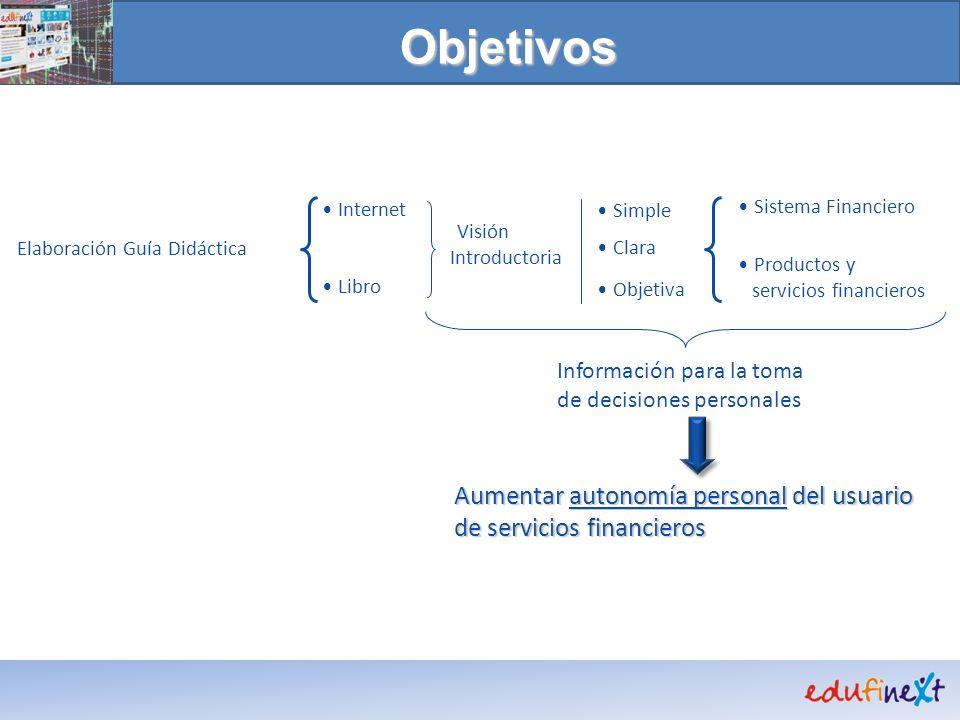 Objetivos Elaboración Guía Didáctica Internet Libro Simple Clara Objetiva Sistema Financiero Productos y servicios financieros Visión Introductoria In