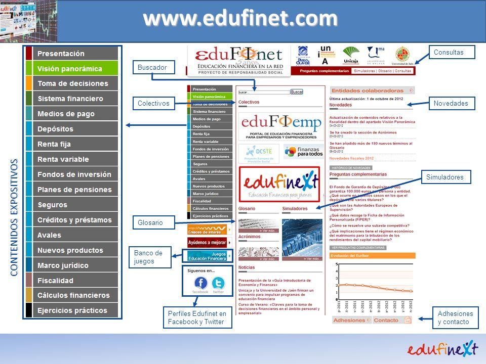 www.edufinet.com Banco de juegos CONTENIDOS EXPOSITIVOS Perfiles Edufinet en Facebook y Twitter Buscador Glosario Consultas Novedades Simuladores Adhe