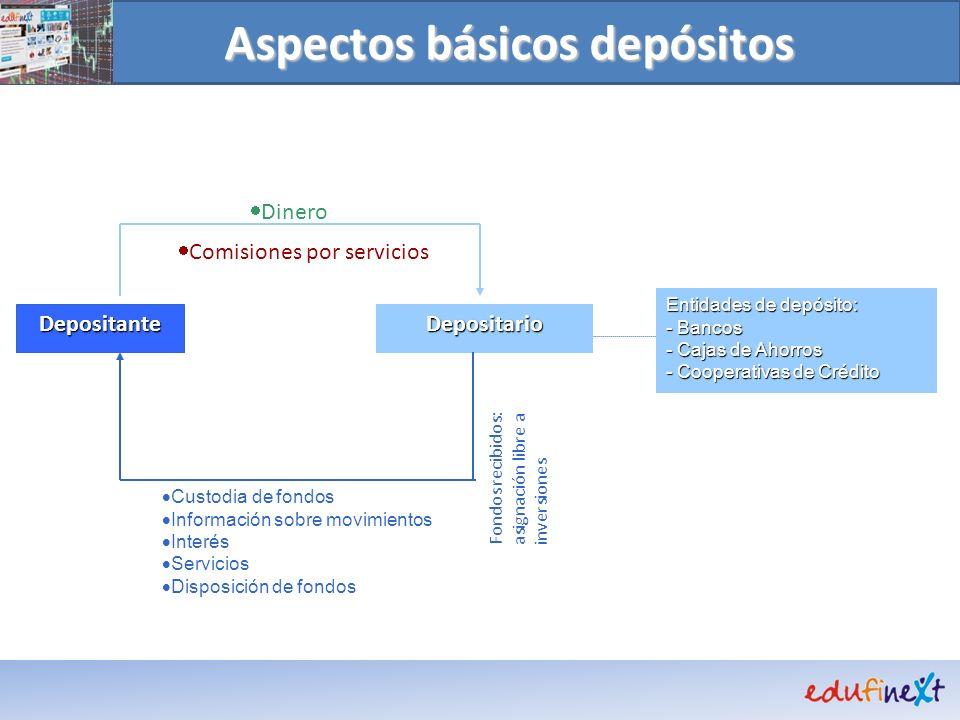 DepositanteDepositario Entidades de depósito: - Bancos - Cajas de Ahorros - Cooperativas de Crédito Dinero Comisiones por servicios Custodia de fondos