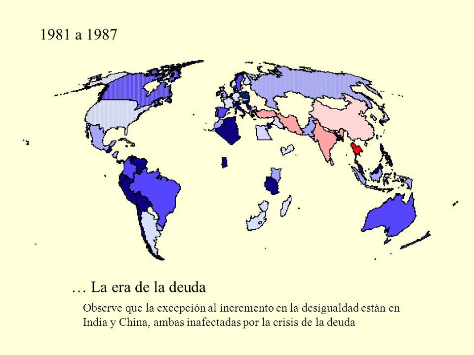 1981 a 1987 … La era de la deuda Observe que la excepción al incremento en la desigualdad están en India y China, ambas inafectadas por la crisis de la deuda