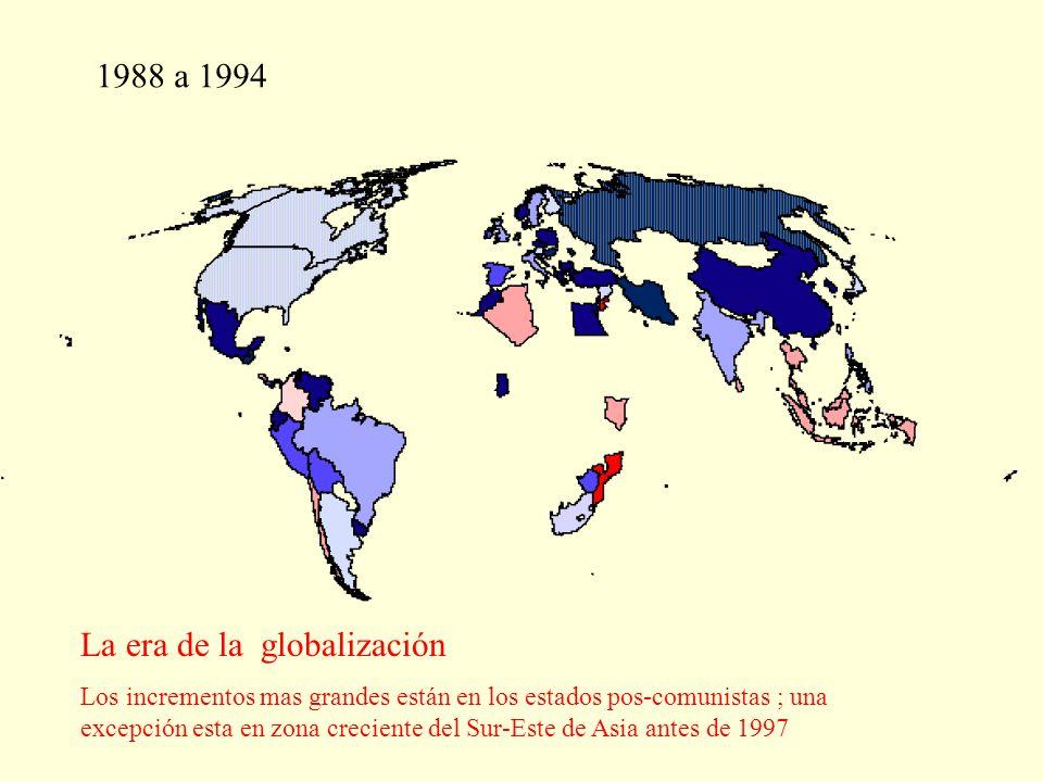 1988 a 1994 La era de la globalización Los incrementos mas grandes están en los estados pos-comunistas ; una excepción esta en zona creciente del Sur-Este de Asia antes de 1997