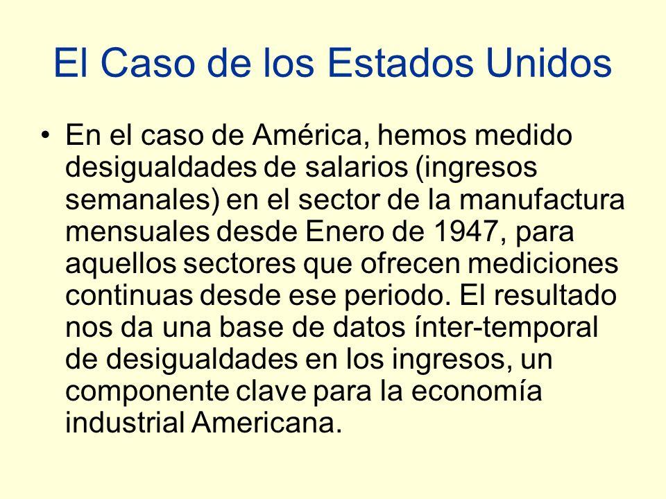 El Caso de los Estados Unidos En el caso de América, hemos medido desigualdades de salarios (ingresos semanales) en el sector de la manufactura mensuales desde Enero de 1947, para aquellos sectores que ofrecen mediciones continuas desde ese periodo.