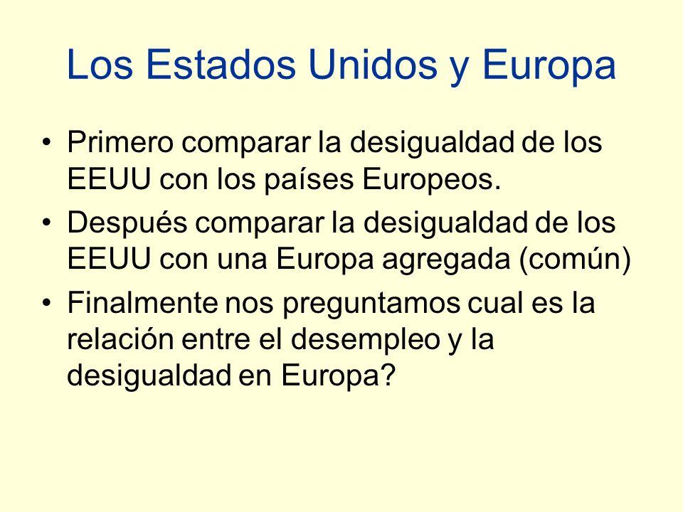 Los Estados Unidos y Europa Primero comparar la desigualdad de los EEUU con los países Europeos.
