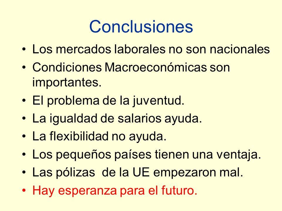 Conclusiones Los mercados laborales no son nacionales Condiciones Macroeconómicas son importantes.