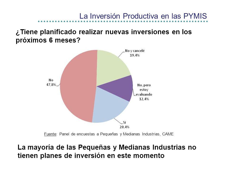La mayoría de las Pequeñas y Medianas Industrias no tienen planes de inversión en este momento ¿Tiene planificado realizar nuevas inversiones en los próximos 6 meses.