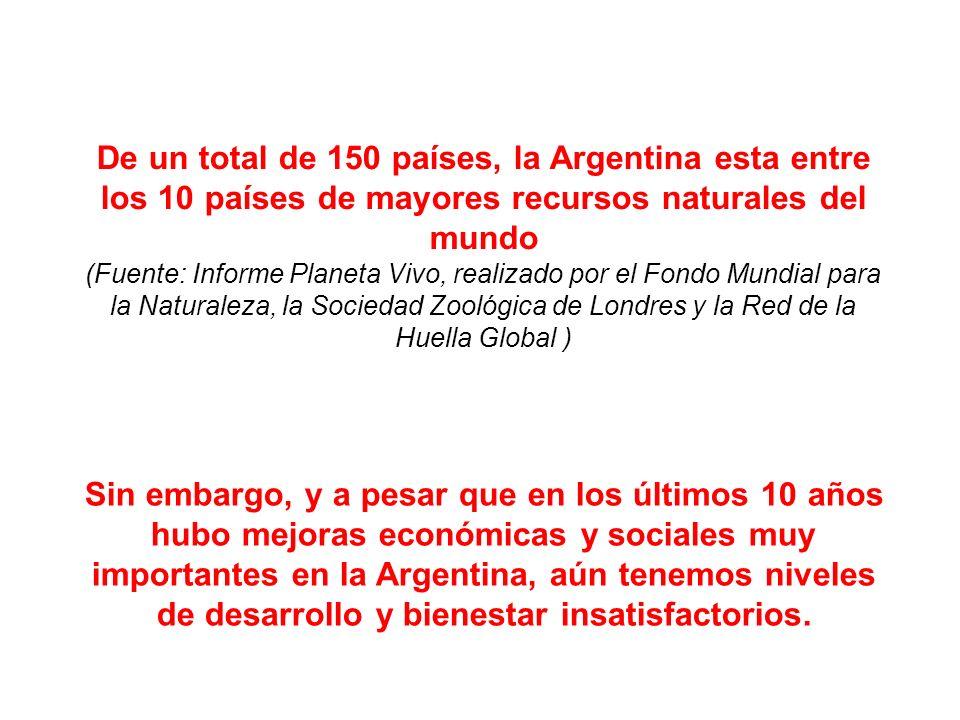 De un total de 150 países, la Argentina esta entre los 10 países de mayores recursos naturales del mundo (Fuente: Informe Planeta Vivo, realizado por el Fondo Mundial para la Naturaleza, la Sociedad Zoológica de Londres y la Red de la Huella Global ) Sin embargo, y a pesar que en los últimos 10 años hubo mejoras económicas y sociales muy importantes en la Argentina, aún tenemos niveles de desarrollo y bienestar insatisfactorios.