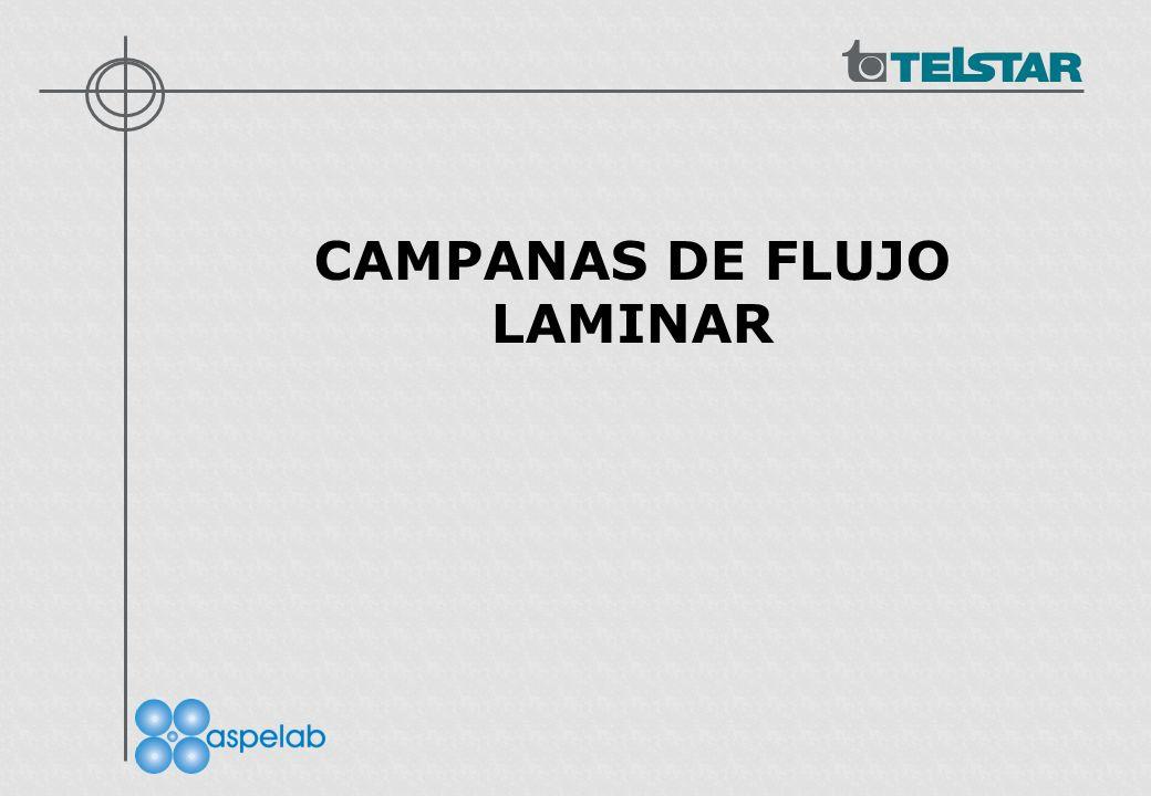 CAMPANAS DE FLUJO LAMINAR