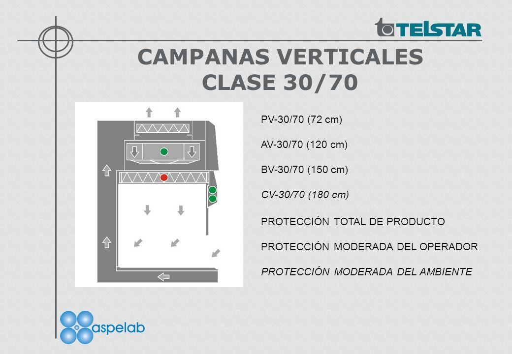 CAMPANAS VERTICALES CLASE 30/70 PV-30/70 (72 cm) AV-30/70 (120 cm) BV-30/70 (150 cm) CV-30/70 (180 cm) PROTECCIÓN TOTAL DE PRODUCTO PROTECCIÓN MODERADA DEL OPERADOR PROTECCIÓN MODERADA DEL AMBIENTE