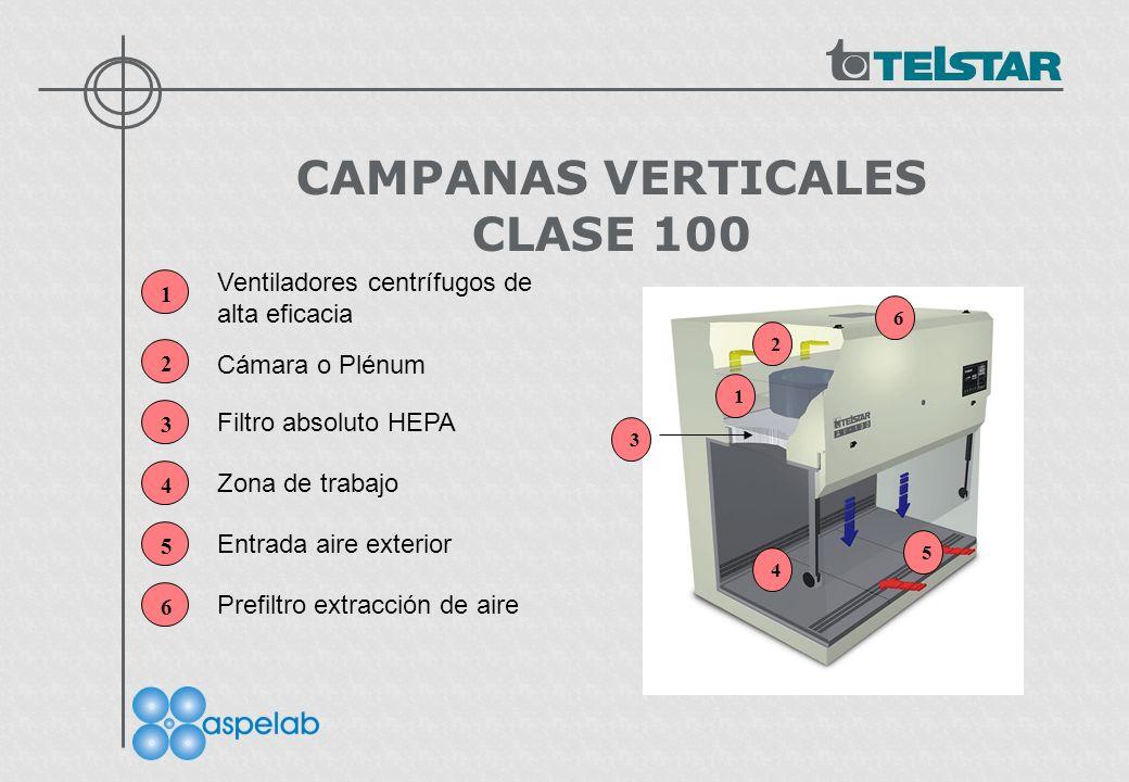 BIO-II-A/P 90 cm BIO-II-A 130 cm BIO-II-A/M 150 cm BIO-II-A/G 180 cm BIOSTAR 130 cm CYTOSTAR 130 cm PROTECCIÓN TOTAL DE PRODUCTO ALTA PROTECCIÓN DEL OPERADOR ALTA PROTECCIÓN DEL AMBIENTE MANIPULACIÓN DE MUESTRAS DE RIESGOS TIPO 2 Y3
