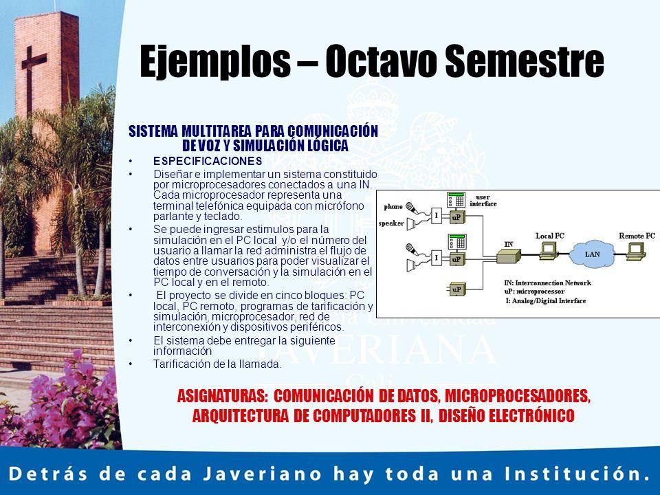 Ejemplos – Octavo Semestre SISTEMA MULTITAREA PARA COMUNICACIÓN DE VOZ Y SIMULACIÓN LÓGICA ESPECIFICACIONES Diseñar e implementar un sistema constituido por microprocesadores conectados a una IN.