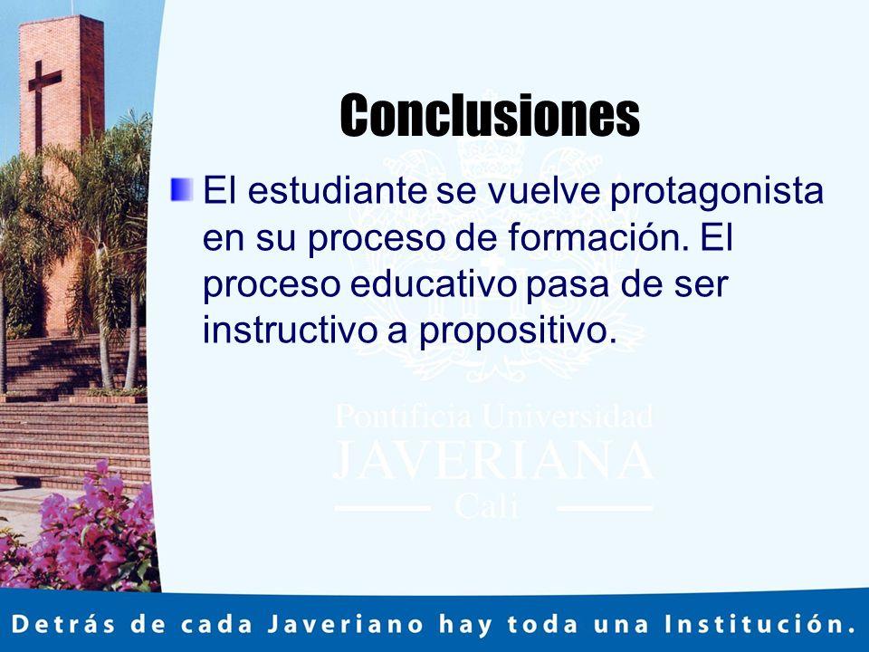 Conclusiones El estudiante se vuelve protagonista en su proceso de formación.