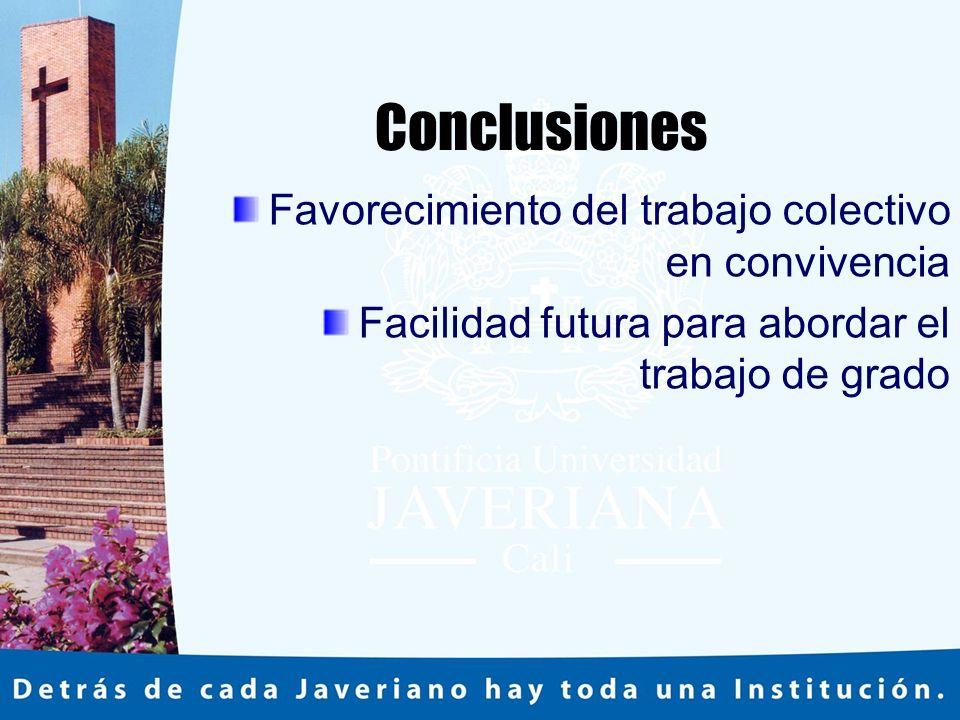 Conclusiones Favorecimiento del trabajo colectivo en convivencia Facilidad futura para abordar el trabajo de grado