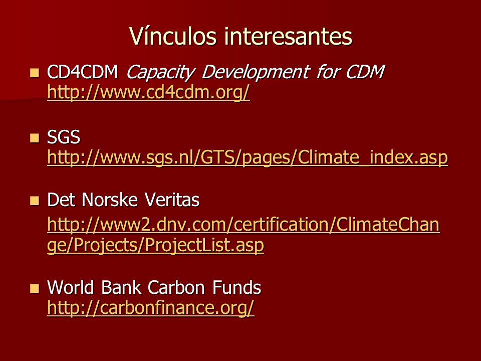 Vínculos interesantes CD4CDM Capacity Development for CDM http://www.cd4cdm.org/ CD4CDM Capacity Development for CDM http://www.cd4cdm.org/ http://www