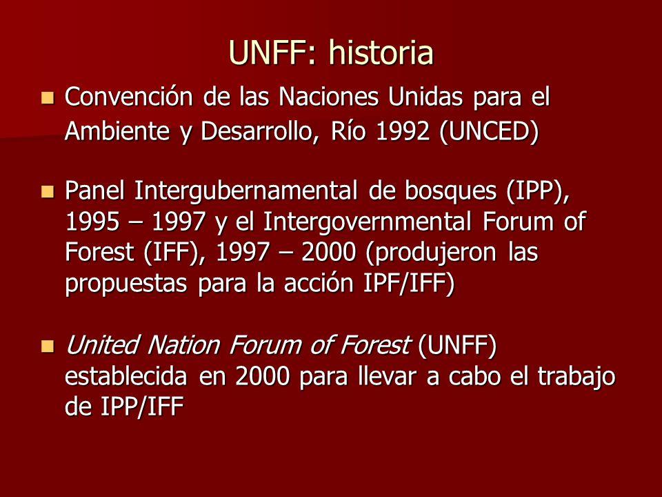 UNFF: historia Convención de las Naciones Unidas para el Ambiente y Desarrollo, Río 1992 (UNCED) Convención de las Naciones Unidas para el Ambiente y