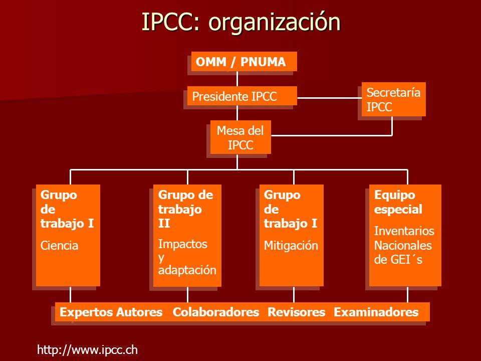 IPCC: organización OMM / PNUMA Presidente IPCC Secretaría IPCC Mesa del IPCC Grupo de trabajo I Ciencia Grupo de trabajo I Ciencia Grupo de trabajo II