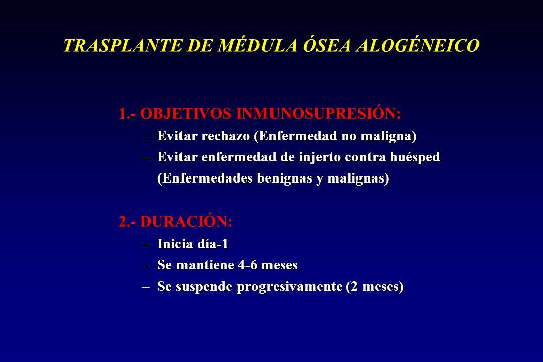 TRASPLANTE DE MÉDULA ÓSEA ALOGÉNEICO 1.- OBJETIVOS INMUNOSUPRESIÓN: –Evitar rechazo (Enfermedad no maligna) –Evitar enfermedad de injerto contra huésped (Enfermedades benignas y malignas) 2.- DURACIÓN: –Inicia día-1 –Se mantiene 4-6 meses –Se suspende progresivamente (2 meses)