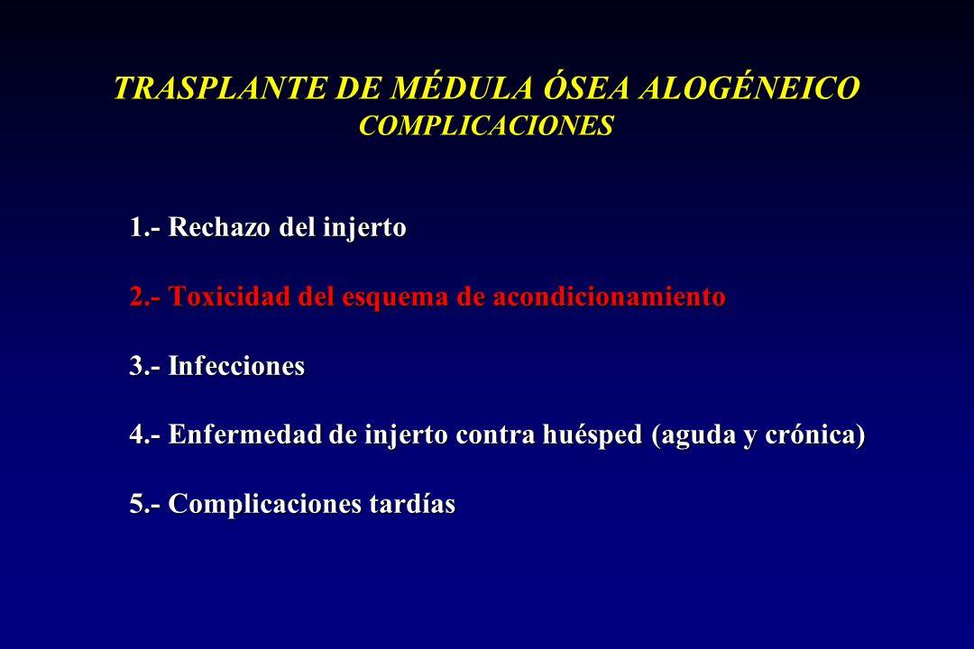 TRASPLANTE DE MÉDULA ÓSEA ALOGÉNEICO COMPLICACIONES 1.- Rechazo del injerto 2.- Toxicidad del esquema de acondicionamiento 3.- Infecciones 4.- Enfermedad de injerto contra huésped (aguda y crónica) 5.- Complicaciones tardías