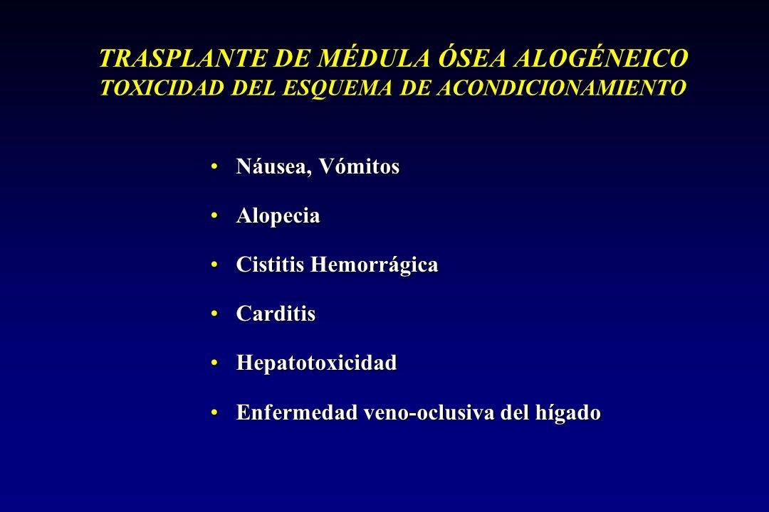 TRASPLANTE DE MÉDULA ÓSEA ALOGÉNEICO TOXICIDAD DEL ESQUEMA DE ACONDICIONAMIENTO Náusea, VómitosNáusea, Vómitos AlopeciaAlopecia Cistitis HemorrágicaCistitis Hemorrágica CarditisCarditis HepatotoxicidadHepatotoxicidad Enfermedad veno-oclusiva del hígadoEnfermedad veno-oclusiva del hígado