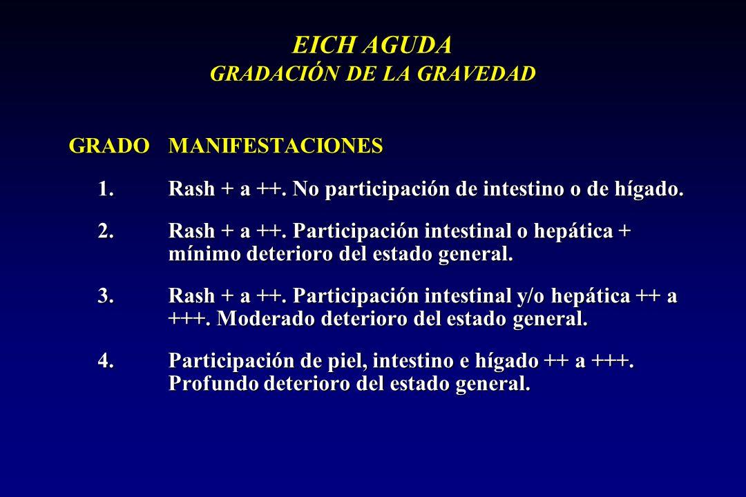 EICH AGUDA PRONÓSTICO GRADO SUPERVIVENCIA I 90% II-III 60% IV 0% NEJM 1983; 308:302-6