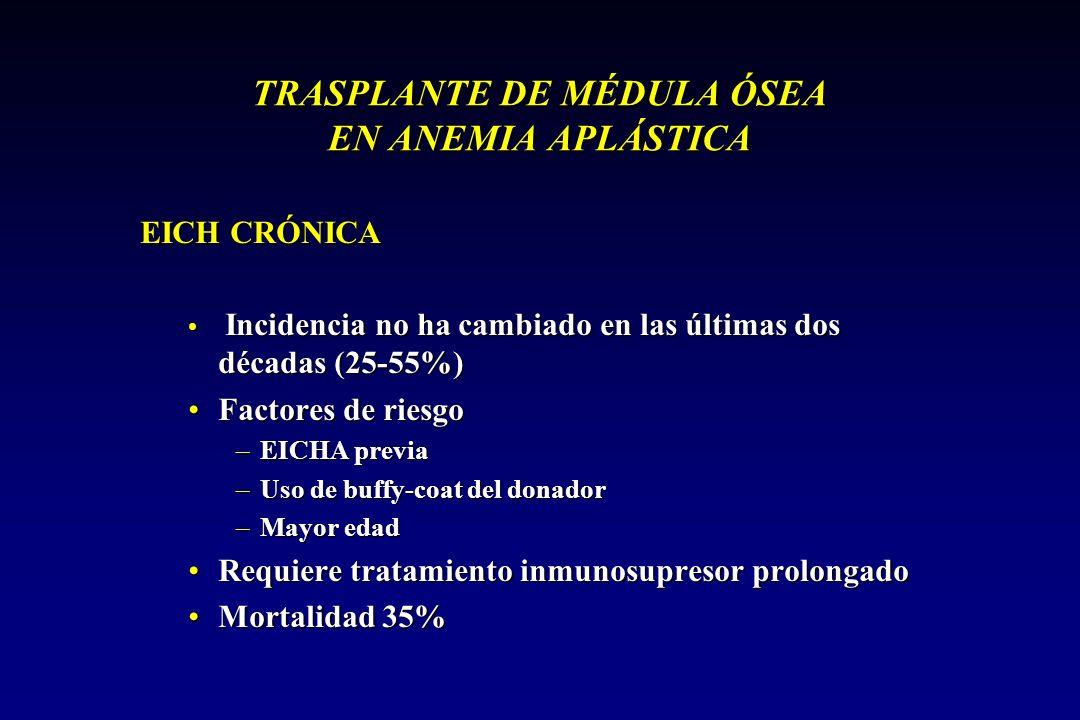 ENFERMEDAD DE INJERTO CONTRA HUÉSPED CRÓNICA MANIFESTACIONES CLÍNICAS > 50% PACIENTES 50% PACIENTES < 50% PACIENTES PIEL Eritema, descamación, úlceras, cambios Pápulas palmares, bulas, En pigmentación, esclerosis, contracturas, Cambios en uñas alopecia OJOS Conjuntivitis, Xeroftalmos Úlceras corneales MUCOSA Mucositis, xerostomía Caries, pérdida de dientes ORAL G-I Disfagia Malabsorción VARIOS Infecciones recurrentes Fotosensibilidad, serostitis, Neuralgias Mialgias, Raynaud