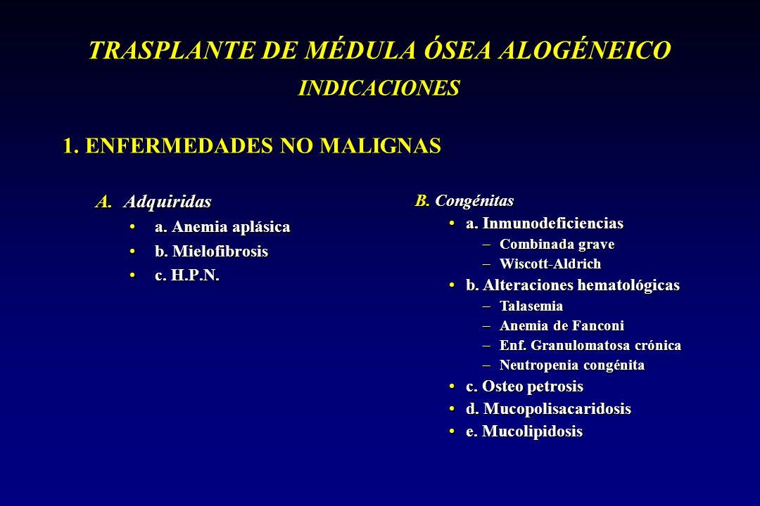 TRASPLANTE DE MÉDULA ÓSEA ALOGÉNEICO INDICACIONES 1. ENFERMEDADES NO MALIGNAS A.Adquiridas a. Anemia aplásicaa. Anemia aplásica b. Mielofibrosisb. Mie