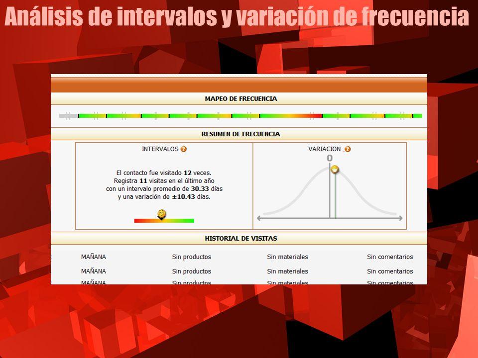 Análisis de intervalos y variación de frecuencia