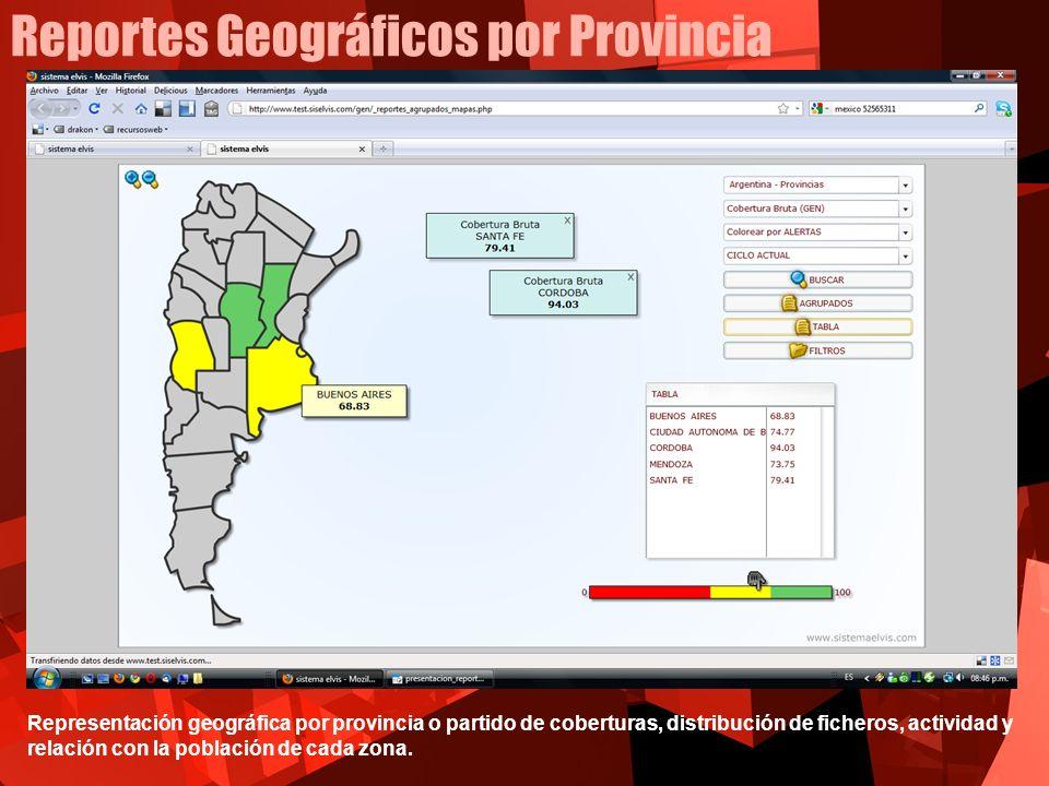 Reportes Geográficos por Provincia Representación geográfica por provincia o partido de coberturas, distribución de ficheros, actividad y relación con