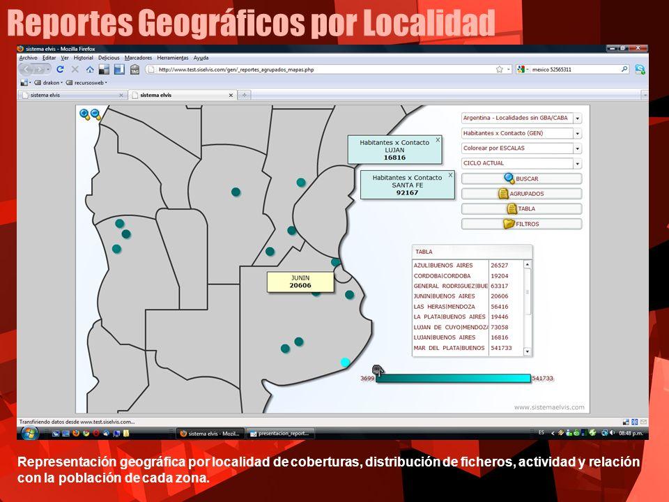 Reportes Geográficos por Localidad Representación geográfica por localidad de coberturas, distribución de ficheros, actividad y relación con la poblac
