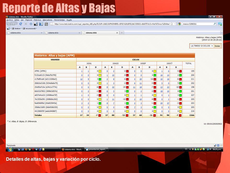 Buscadores de Contactos Dados de Alta o Baja Buscadores interactivos para localización de contactos dados de alta o baja.