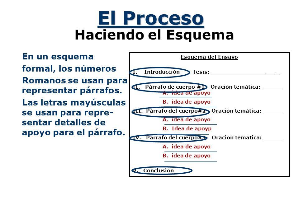 Ejemplo El Esquema Aquí se puede ver como podría ser un esquema en blanco: Esquema de un Ensayo I.Introducción Tesis: _____________________ II.Párrafo