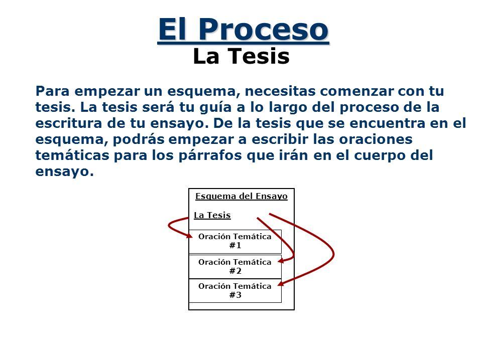 El Proceso La Tesis Para empezar un esquema, necesitas comenzar con tu tesis.
