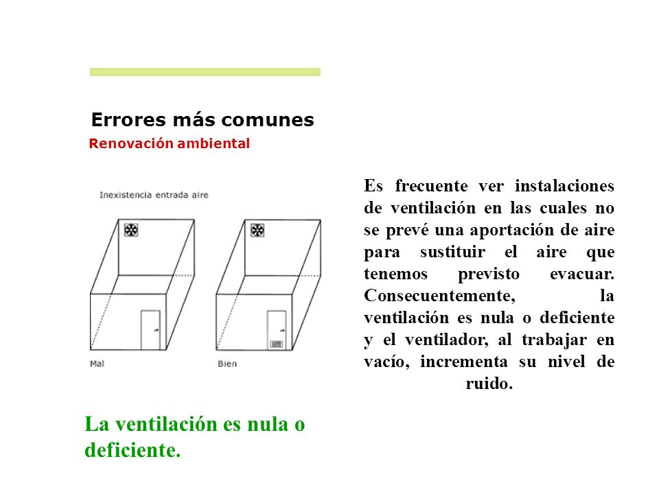 Errores más comunes Renovación ambiental La ventilación es nula o deficiente. Es frecuente ver instalaciones de ventilación en las cuales no se prevé