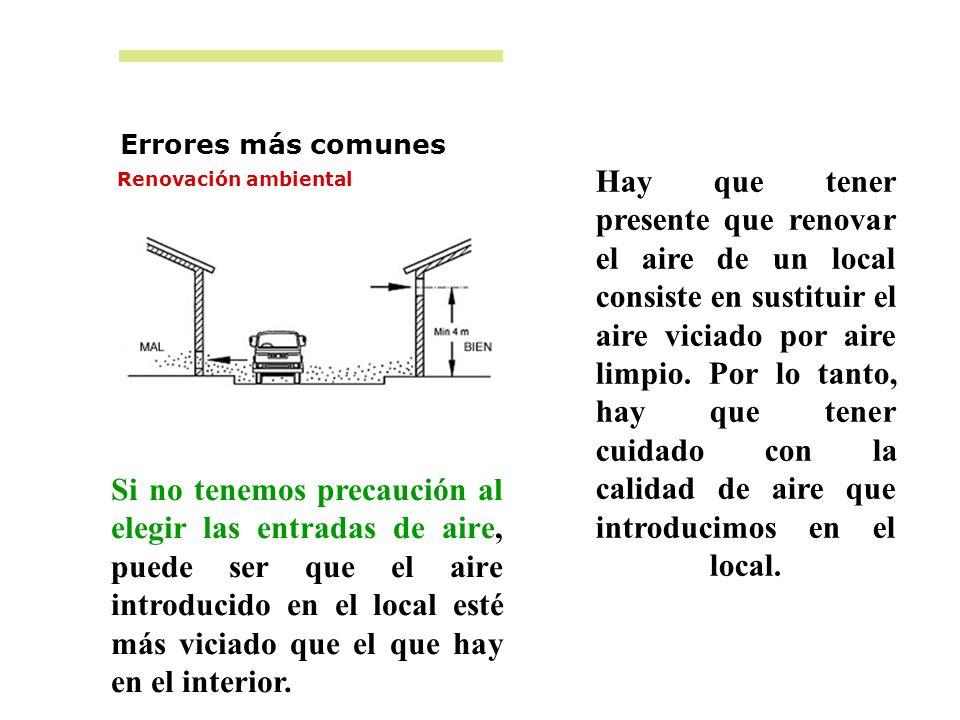 Errores más comunes Renovación ambiental Si no tenemos precaución al elegir las entradas de aire, puede ser que el aire introducido en el local esté m