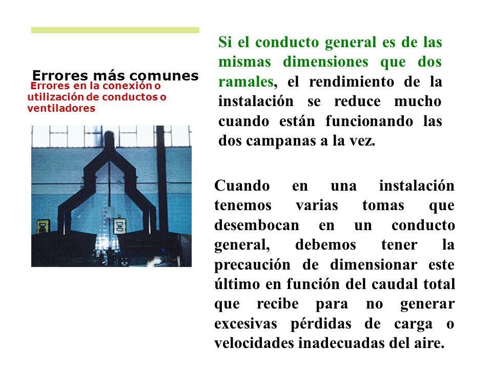 Errores más comunes Errores en la conexión o utilización de conductos o ventiladores Si el conducto general es de las mismas dimensiones que dos ramal